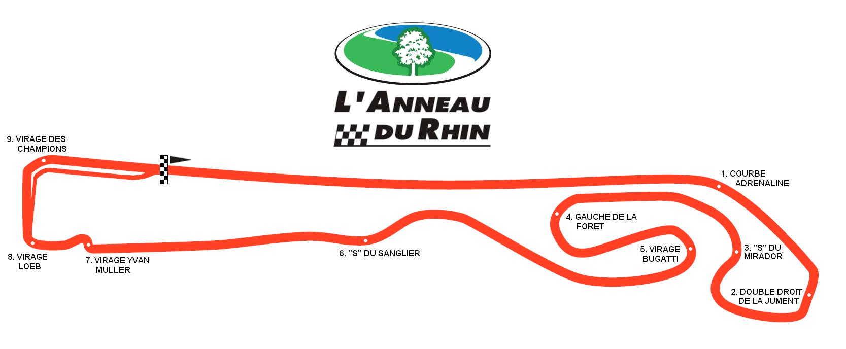 Anneau du Rhin - Juli 2020